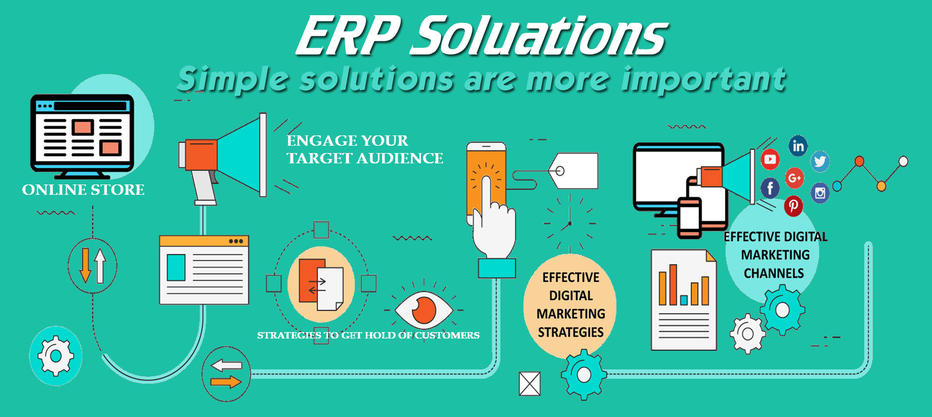ERP Soluations